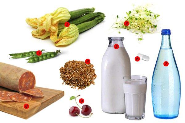 Выбор редакции: продукты июня - детокс, вода и чистая кожа