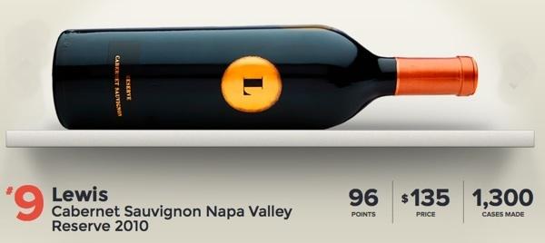 Десять лучших вин от WineSpectator за 2013 год