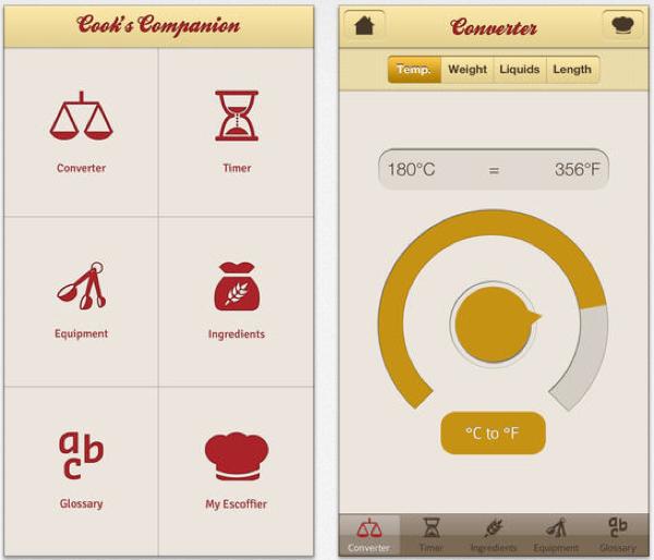 5 полезных гастрономических мобильных приложений (без рецептов)