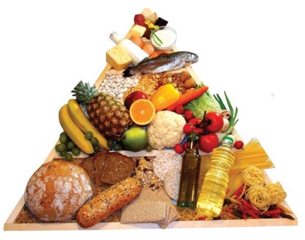 ТОП10 популярных диет 2013 года