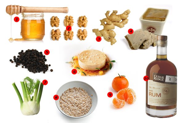 Выбор редакции: продукты декабря