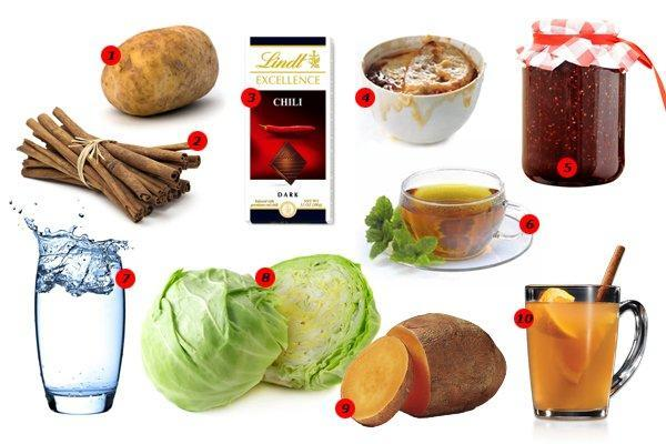 Выбор редакции: простые и полезные продукты января