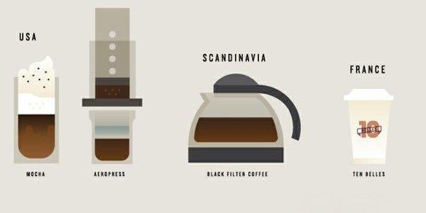 Инфографика: кофе в разных странах мира и рецепт irish coffee