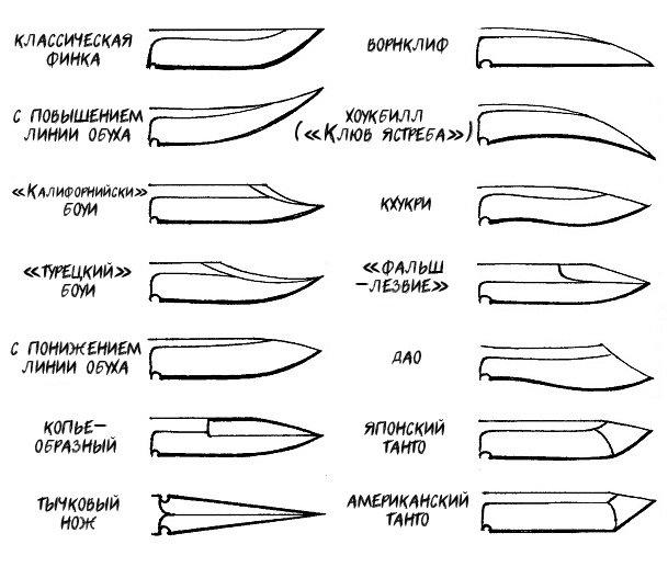 knife_blade_shapes