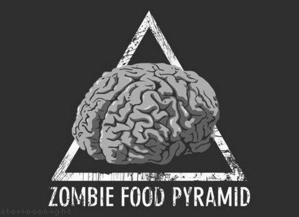 пирамида зомби