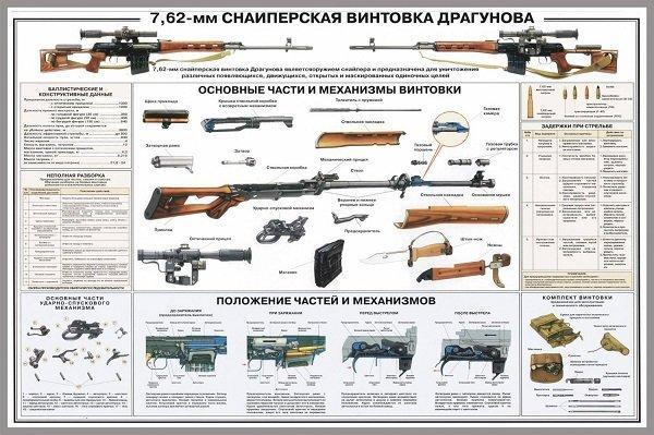 1307657032_762-mm-snayperskaya-vintovka-dragunova-svd