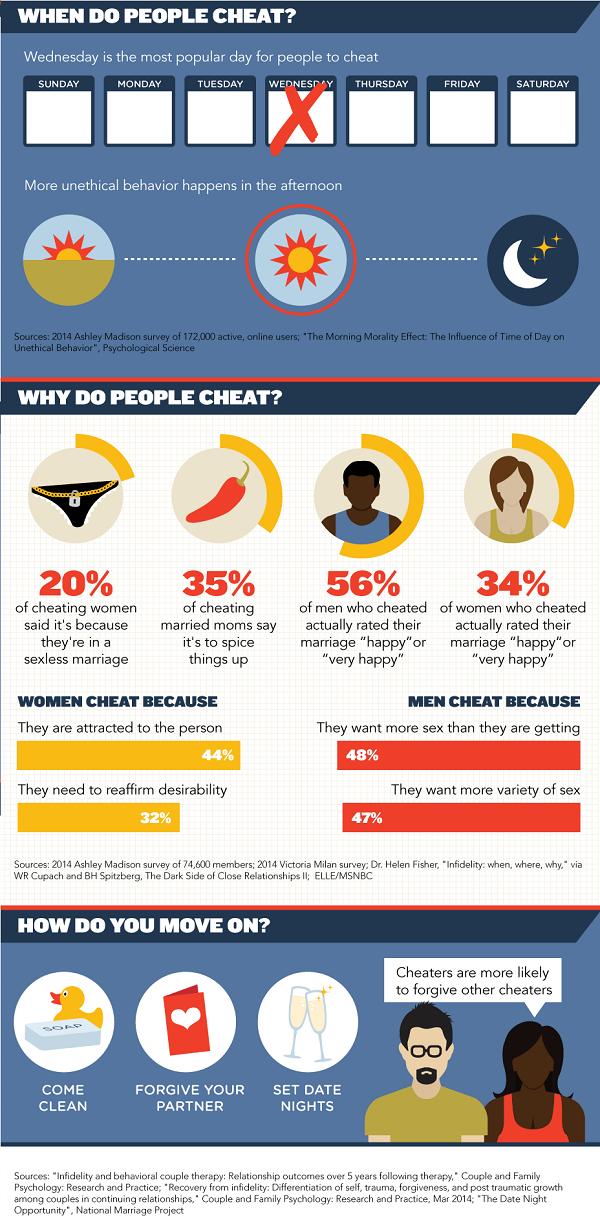 2014_CheatingWide1