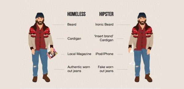 homeless_vs_hipster-120226