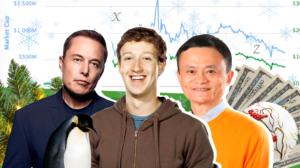 Тест. Чи станеш ти мільйонером у 2020 році?