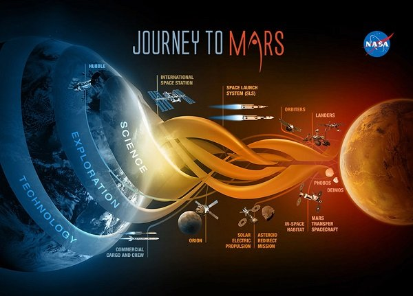 oojourney_to_mars