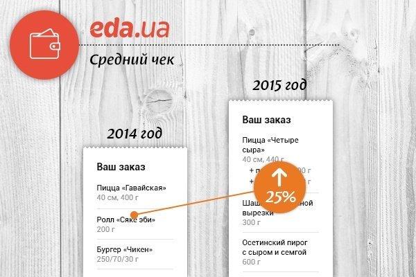 infograf_chek