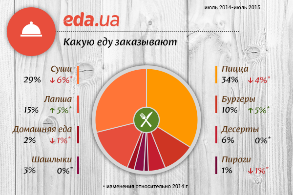 infograf_eda