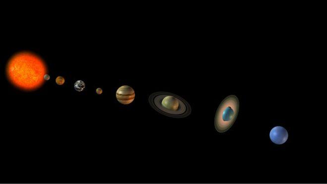 151026170507_solar_system_promo_640x360_spl_nocredit