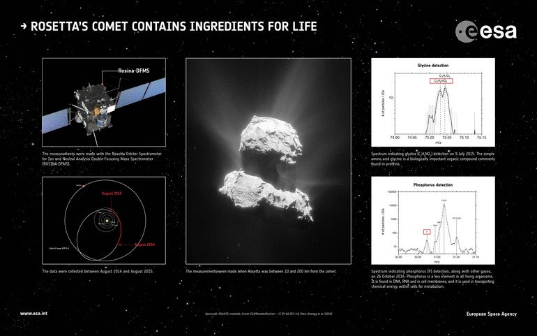 Rosetta_s_comet_contains_ingredients_for_life