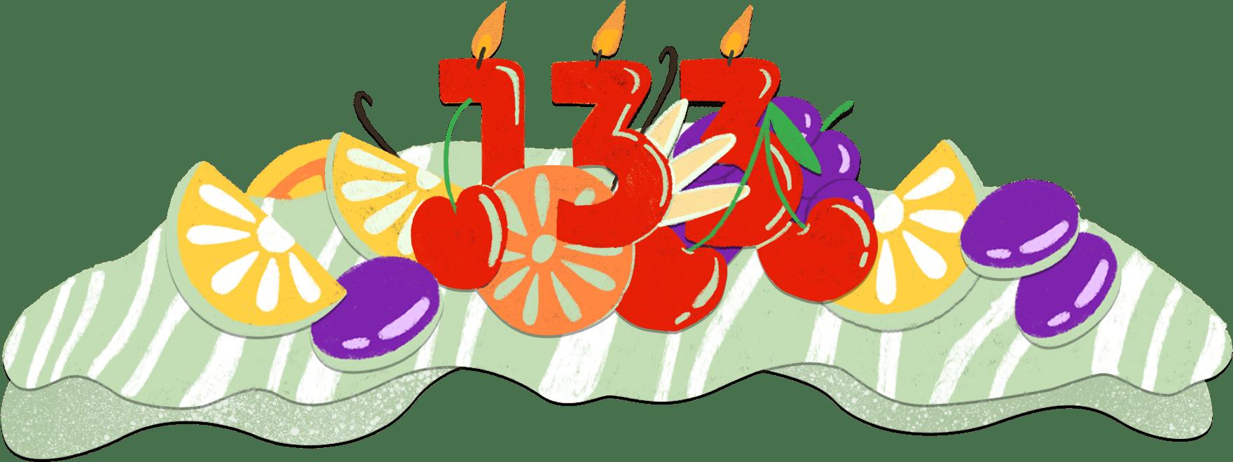 133й День нарождення Coca Cola